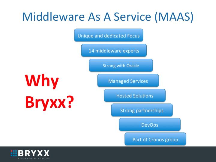 bryxx4